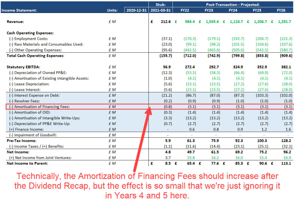Dividend Recap on the Income Statement