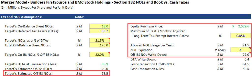 Merger Model - Allowable NOL Usage with Shorter Expiration Period