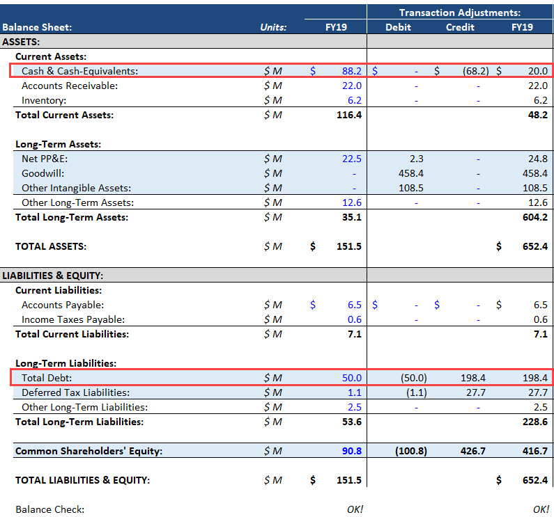 LBO Balance Sheet in a Non-Cash-Free Debt-Free Deal