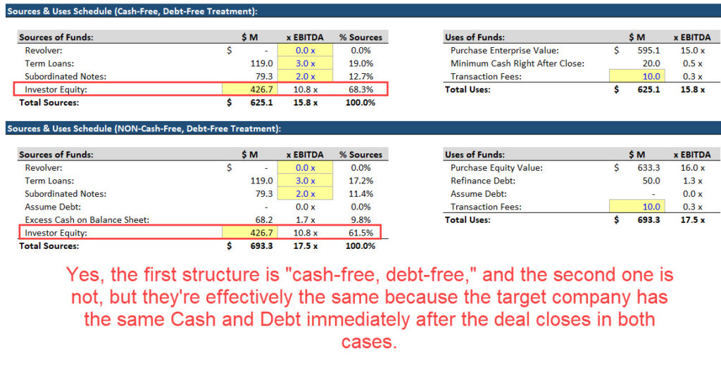 LBO - Identical Sources and Uses in Both Deal Types