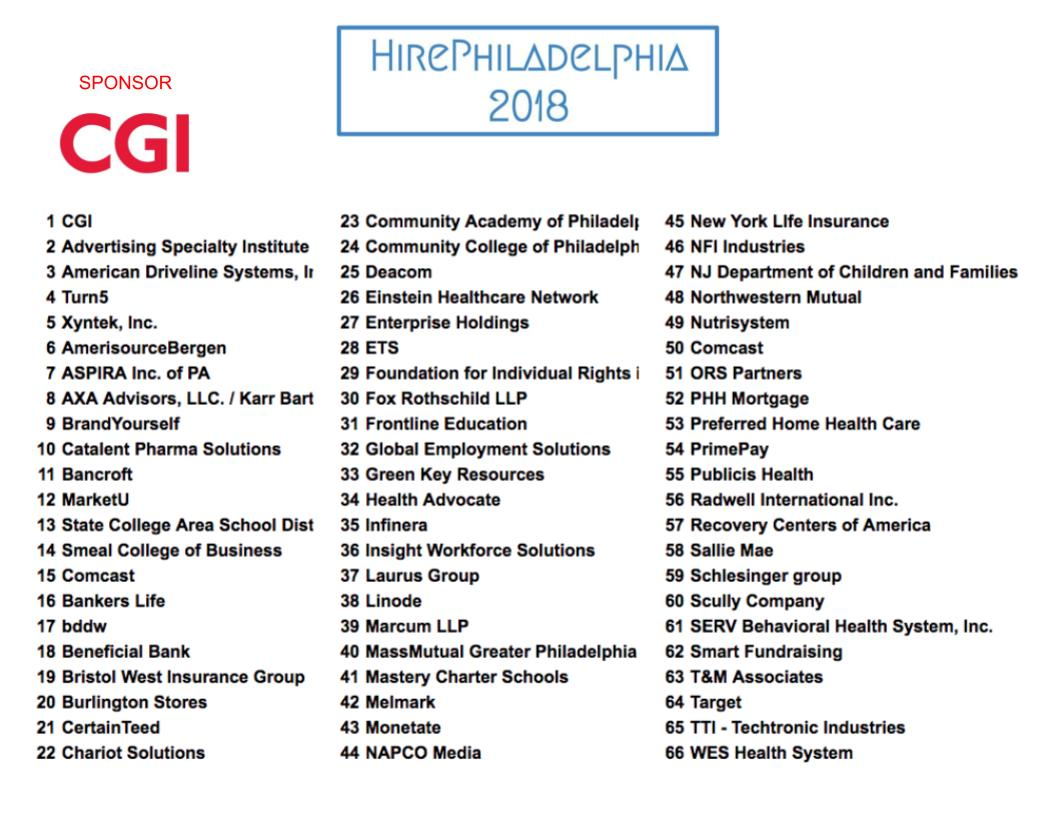 Past Employers | HirePhiladelphia 2019 Alumni Career Fair
