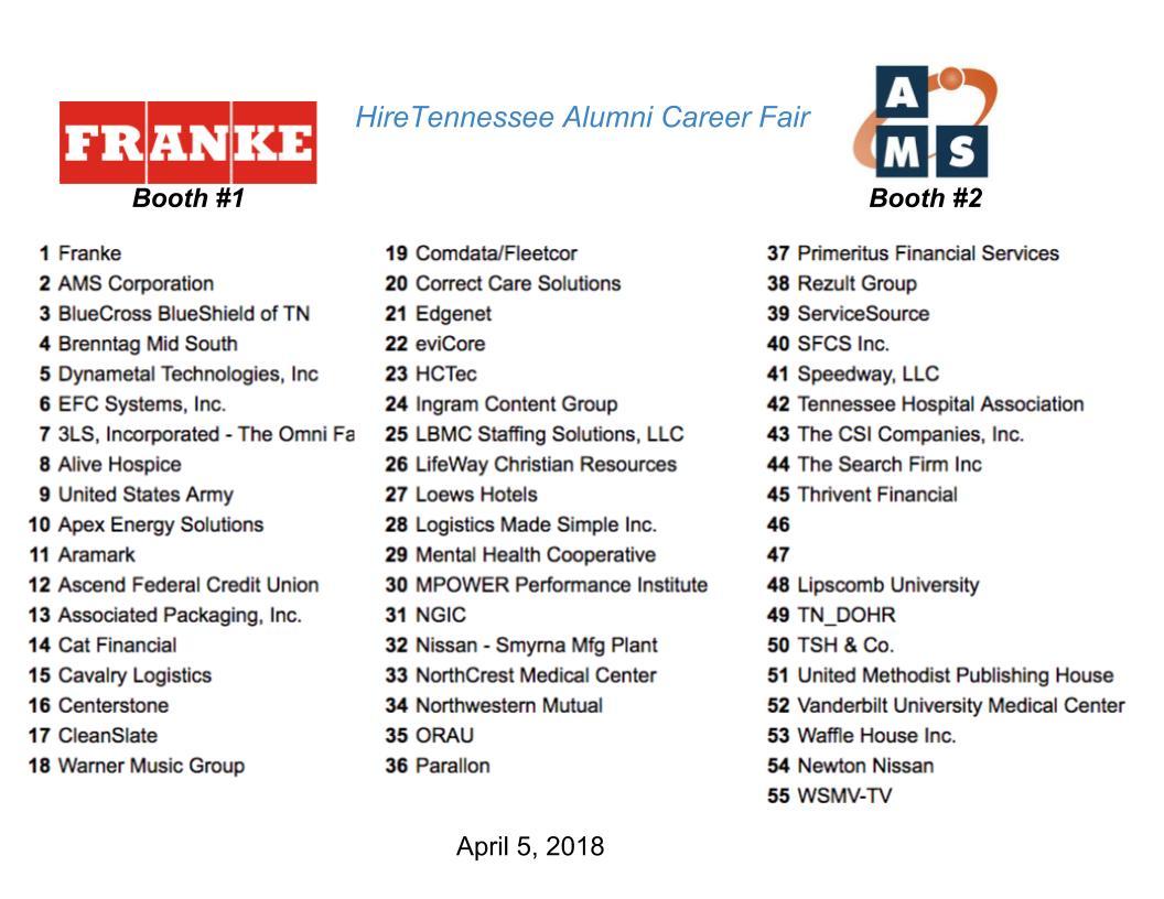 Past Employers | HireMemphis 2018 Alumni Career Fair