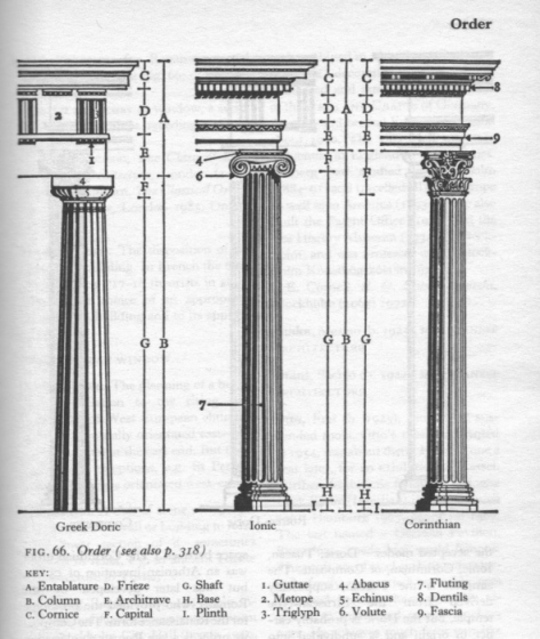 Classical order drawing page 1 591x7001 blog