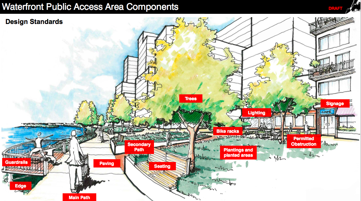 DCP Presents Draft Zoning Proposal To Community Board 6 - BKLYNER on