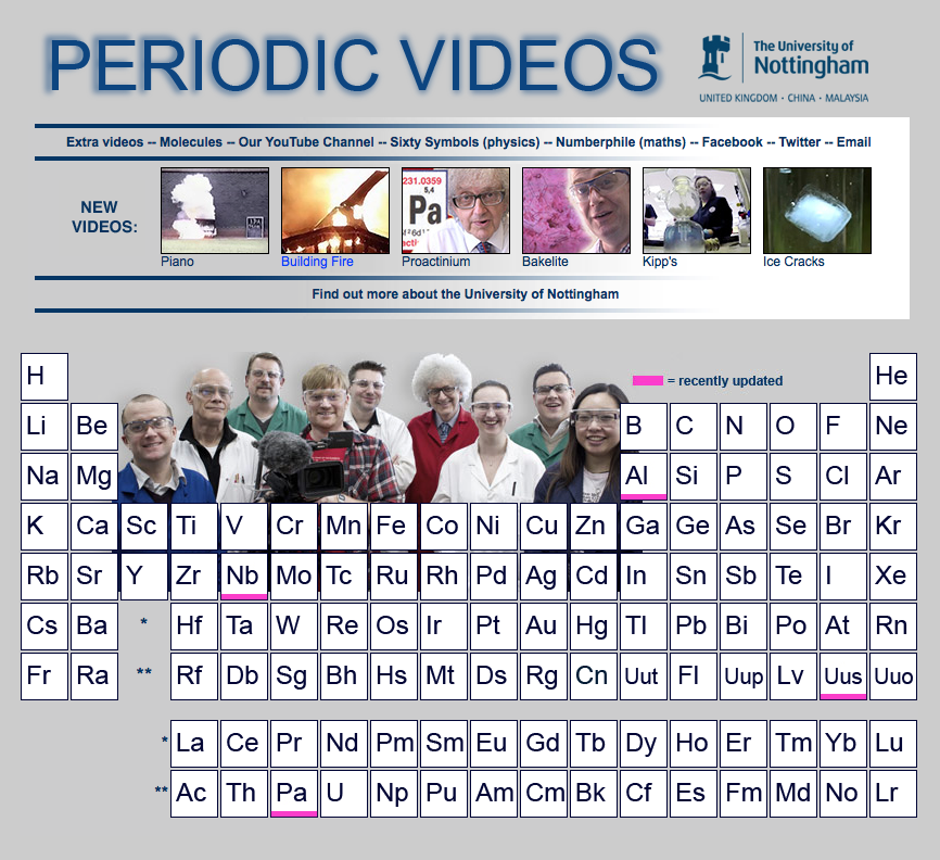 Eighth grade lesson periodic table videos betterlesson the periodic table of videos university of nottingham urtaz Choice Image