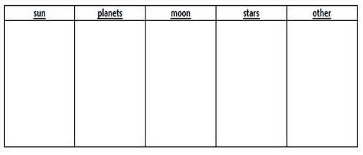 5 column chart
