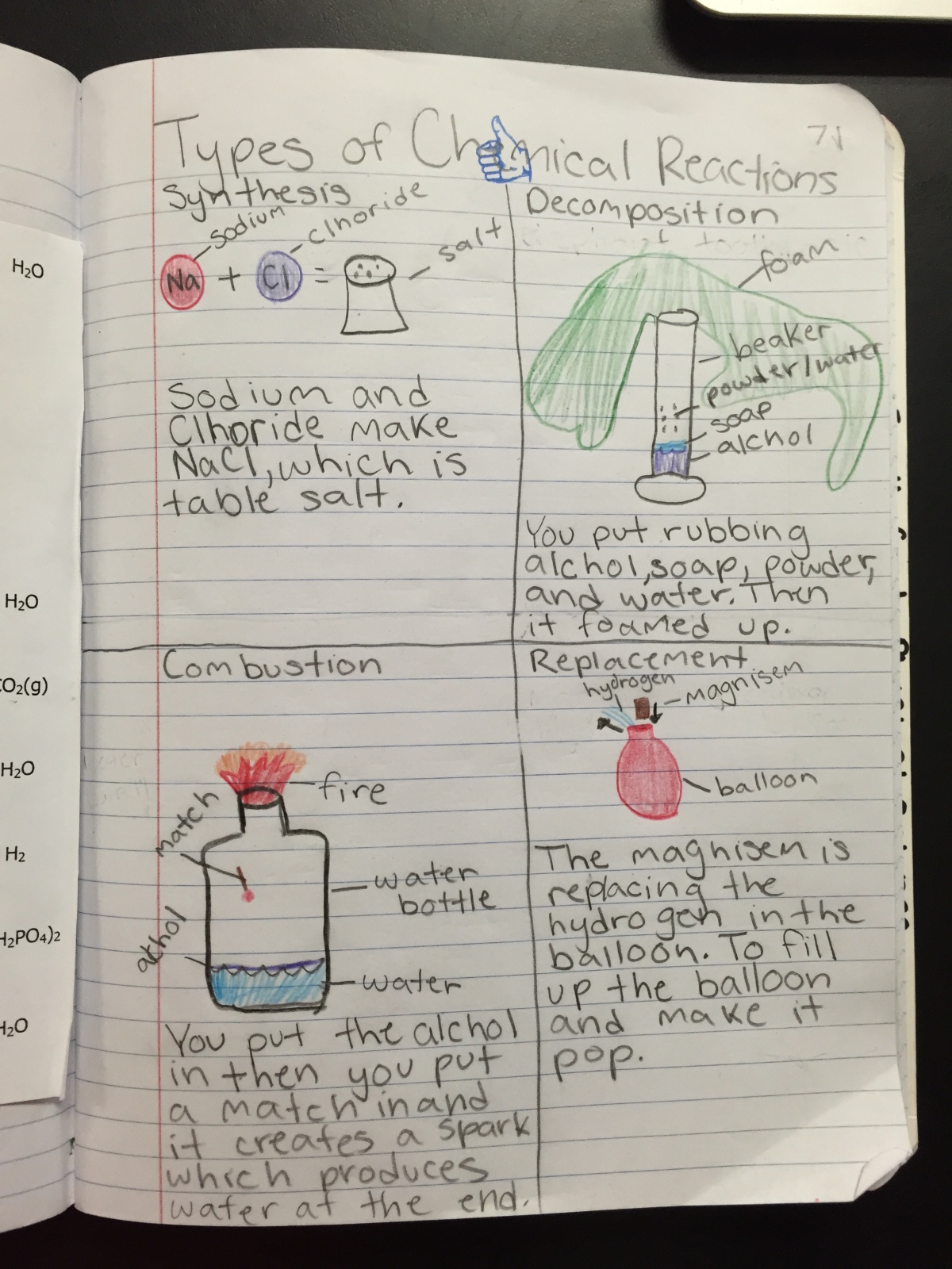 Eighth Grade Lesson Types Of Chemical Reactions Betterlesson