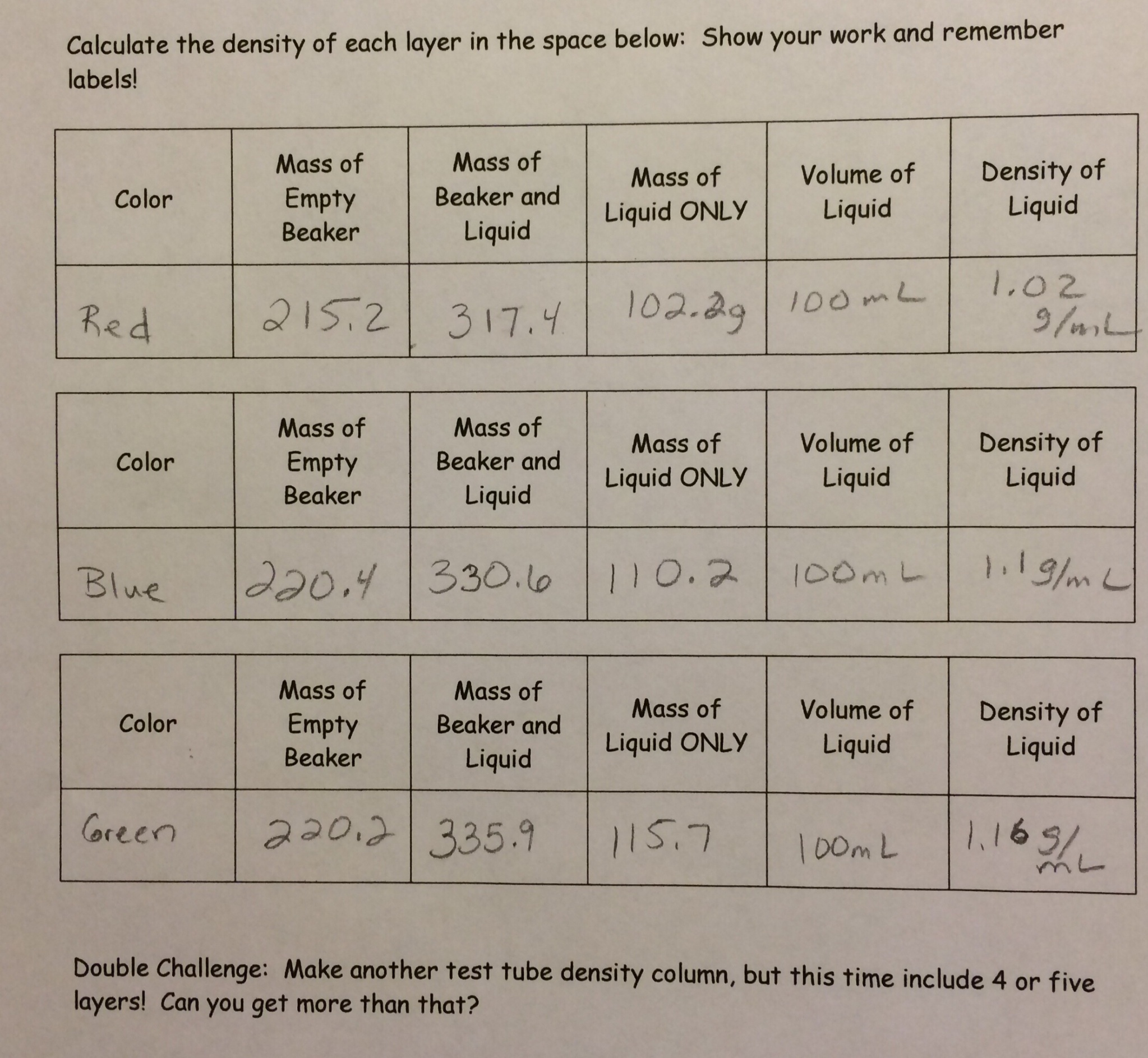Lesson Density Test Tube Challenge – Density Column Worksheet