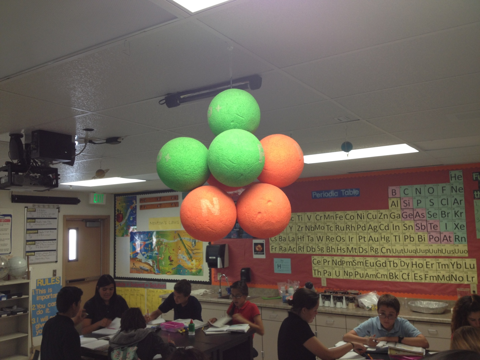 Eighth grade lesson scale model of an atom betterlesson teacher demonstration ccuart Image collections