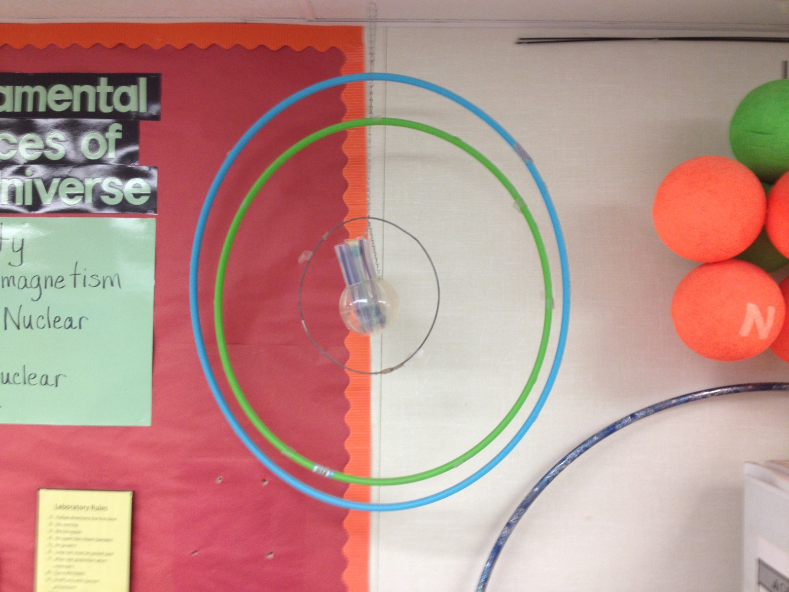 Eighth grade lesson atom model demonstration betterlesson this model of an atom was originally built by meg deppe science coach apple valley unified school district ccuart Choice Image