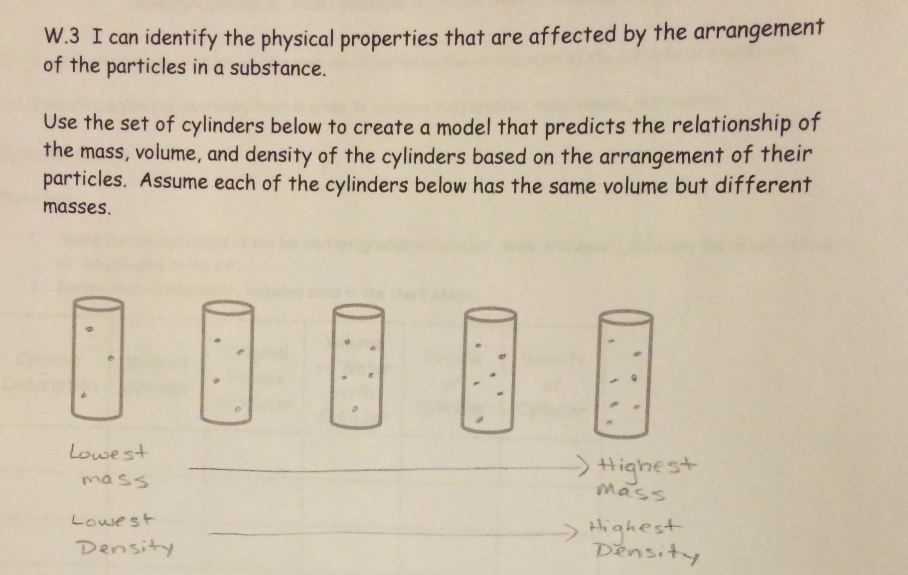 Lesson density cylinder lab an introduction to density in this example the student indicated the spectrum of mass and density thus creating a visual model that shows the relationship between mass and density ibookread Download