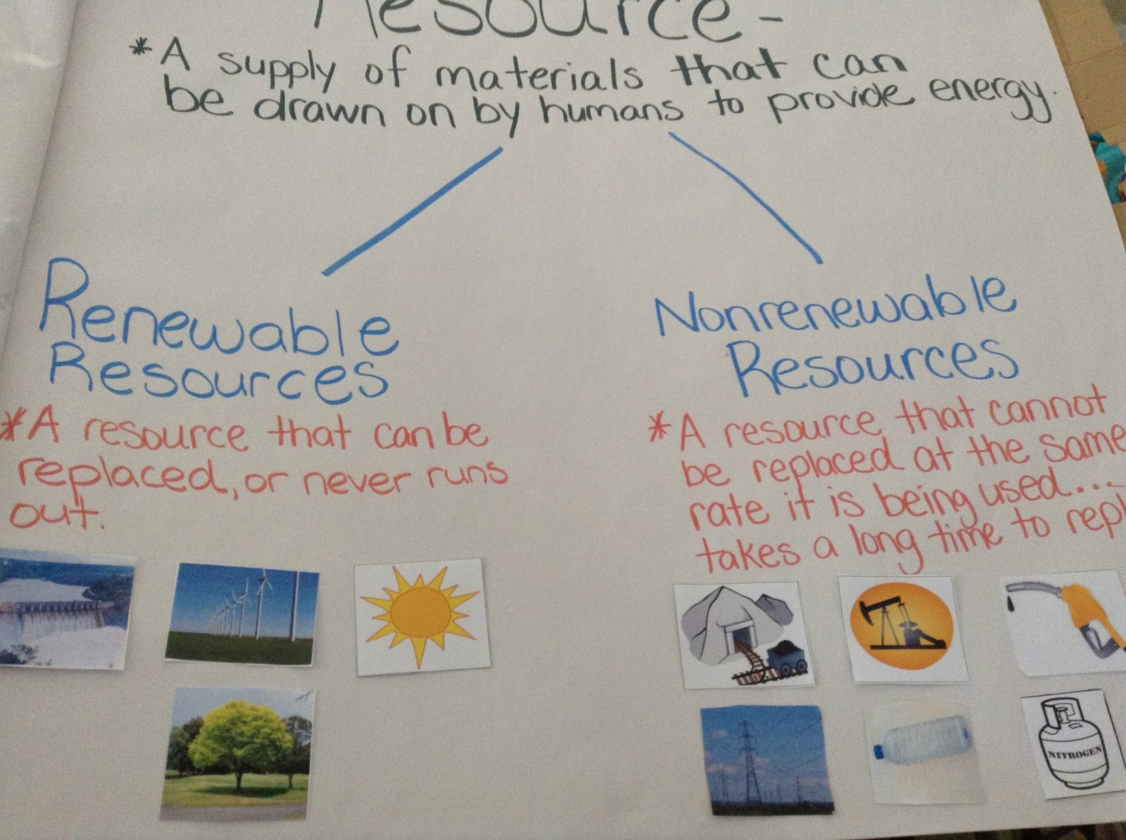 betterlesson renewable and nonrenewable resources