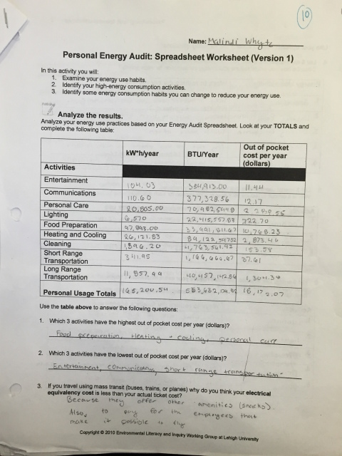 Eighth grade Lesson Energy Audit Part 2: Personal Energy Use