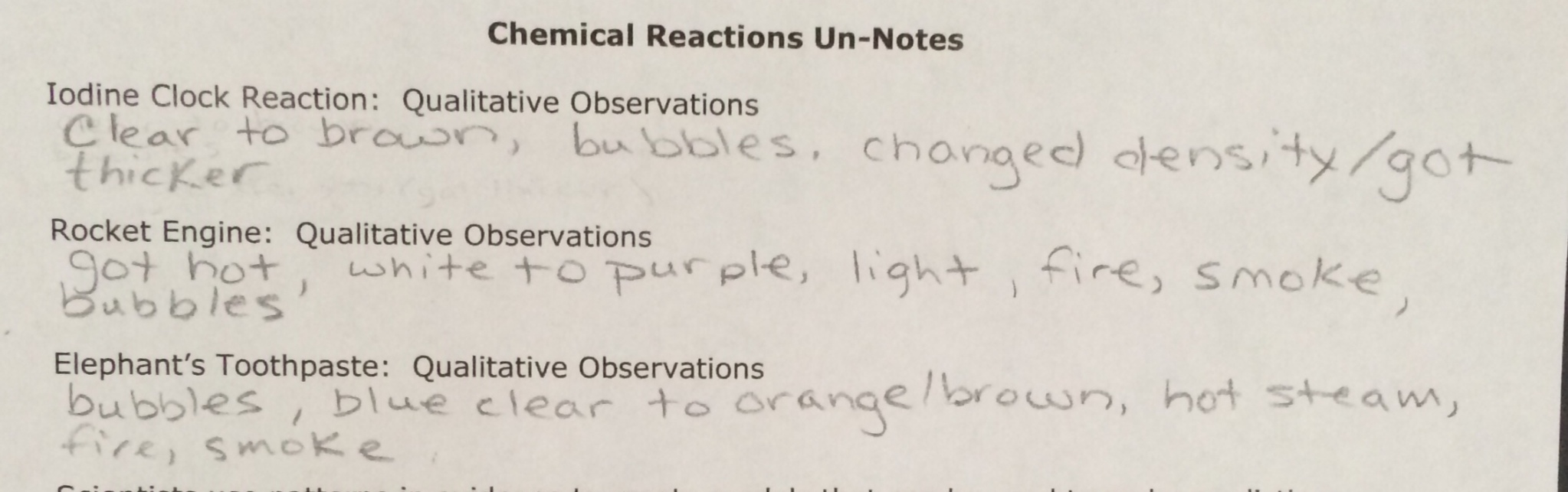 Lesson chemical reactions un notes betterlesson patterns signs of a chemical change robcynllc Choice Image