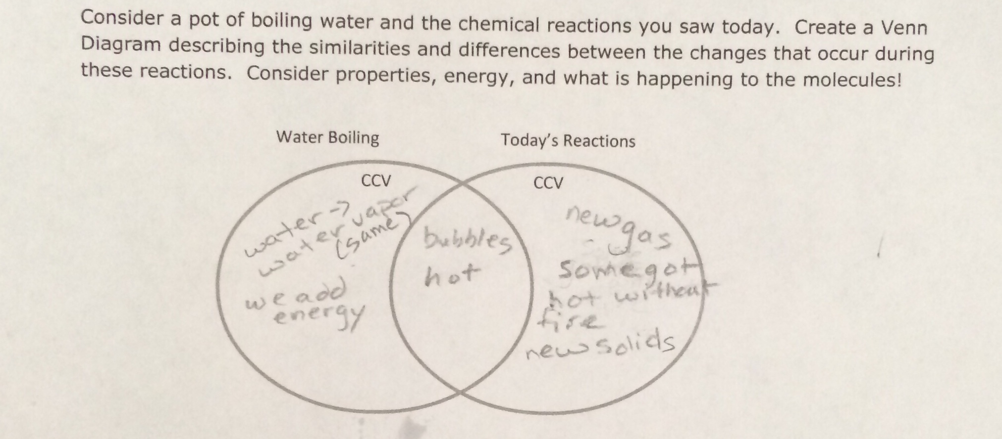 Lesson Chemical Reactions Un-Notes | BetterLesson