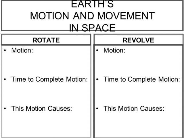 t chart on revolve and rotate