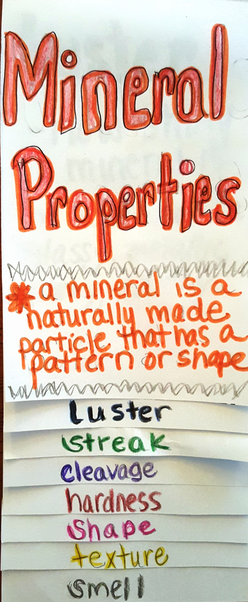 Properties of Minerals booklet