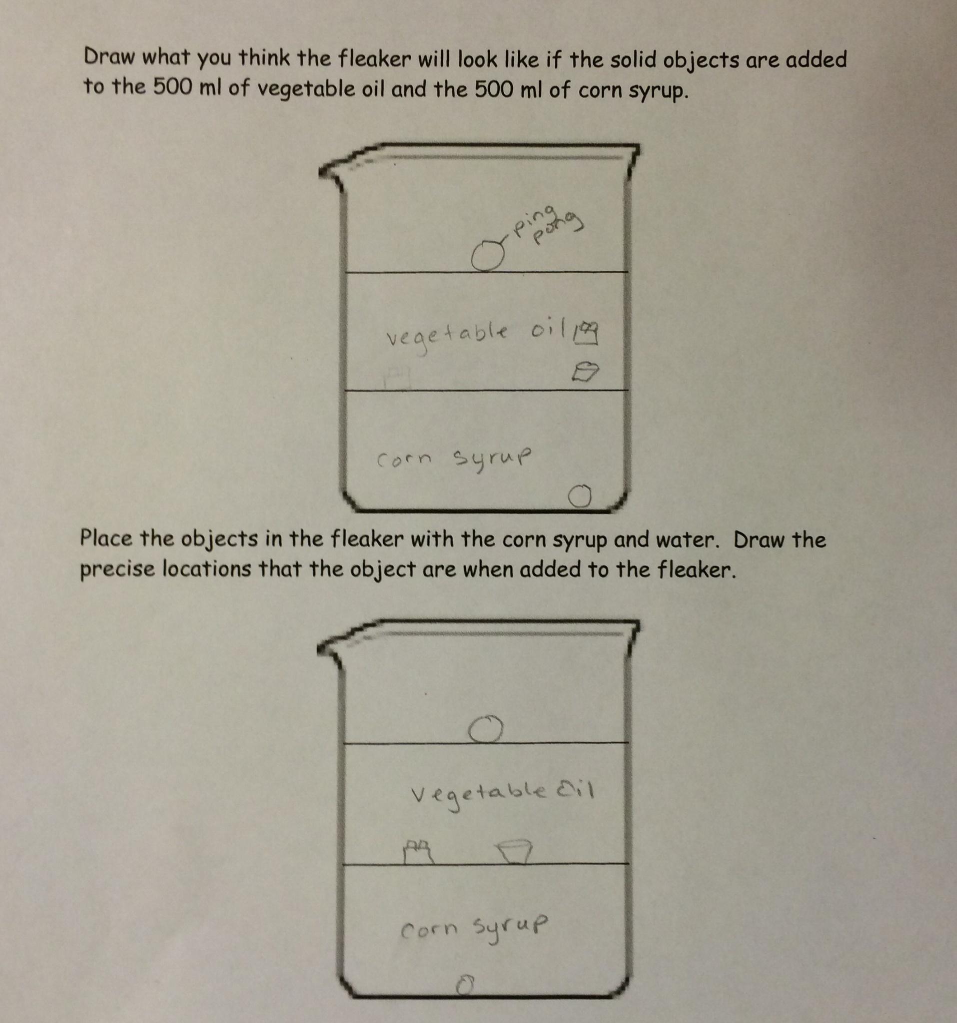 Lesson Density Column Lab – Density Column Worksheet