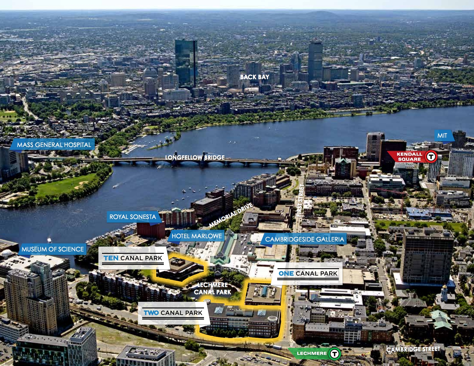 Canal park east cambridge lechmere mbta canal office retail buildings property sold acquisition intercontinental real estate corporation