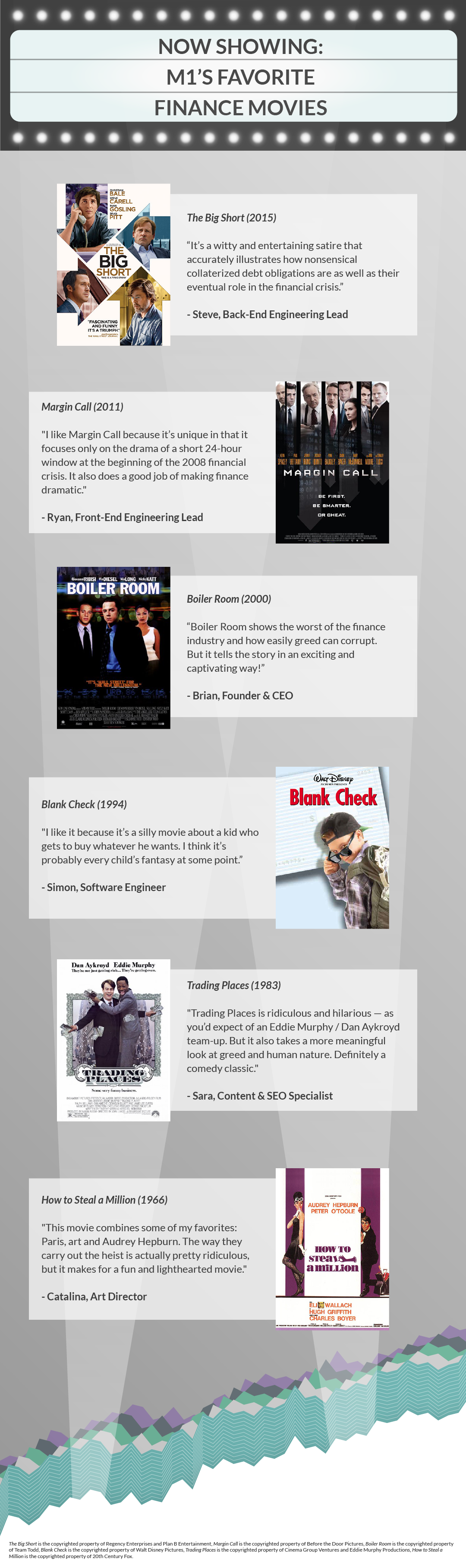 Infographic: Top finance movies and films about the stock market