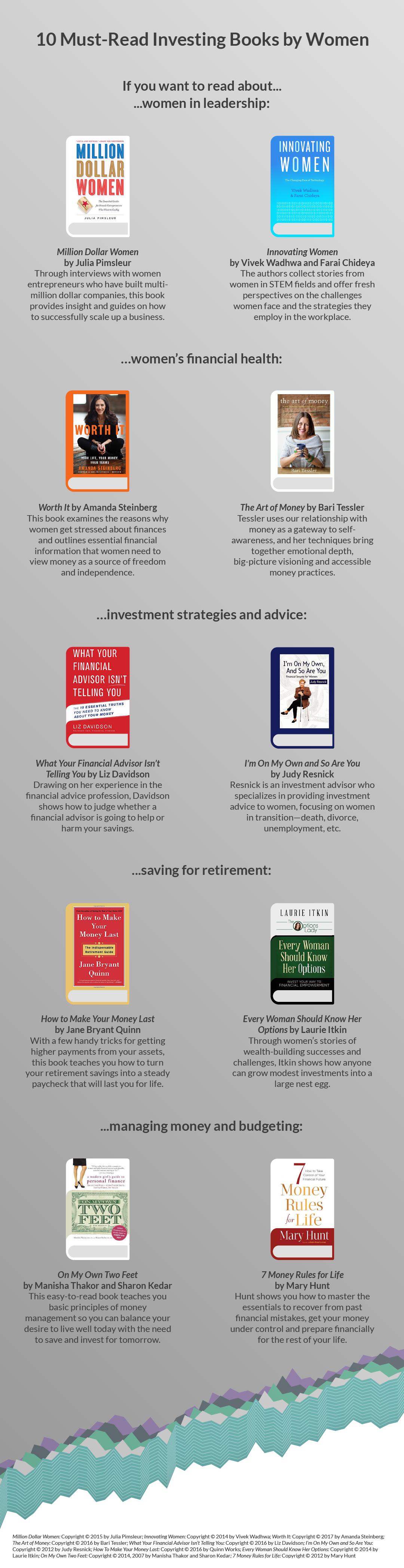 Infographic: Best Finance Books for Women