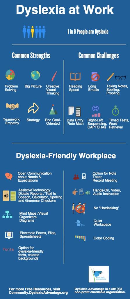 Dyslexia At Work Infograph