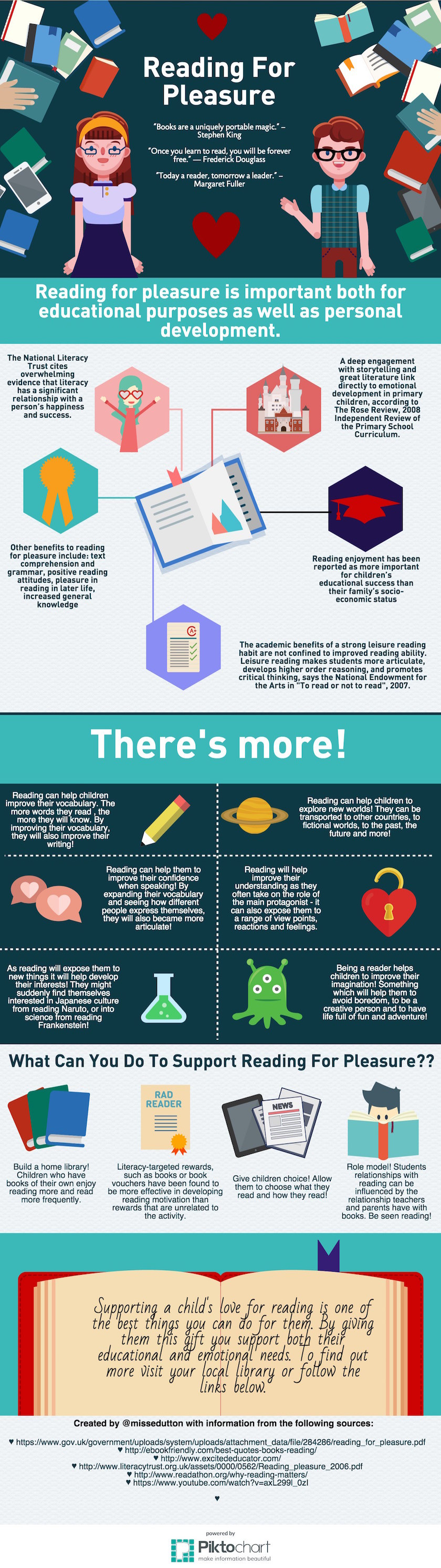 the benefits of reading for pleasure infographic   suspect that your child have dyslexia