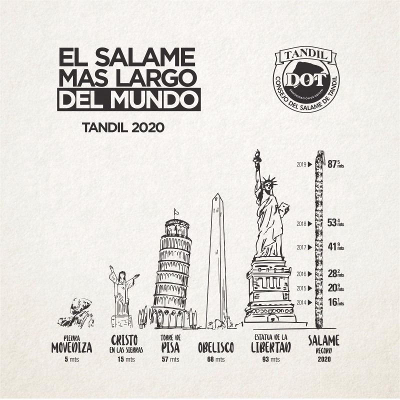 En Tandil, quieren hacer un salame más alto que la Estatua de la Libertad