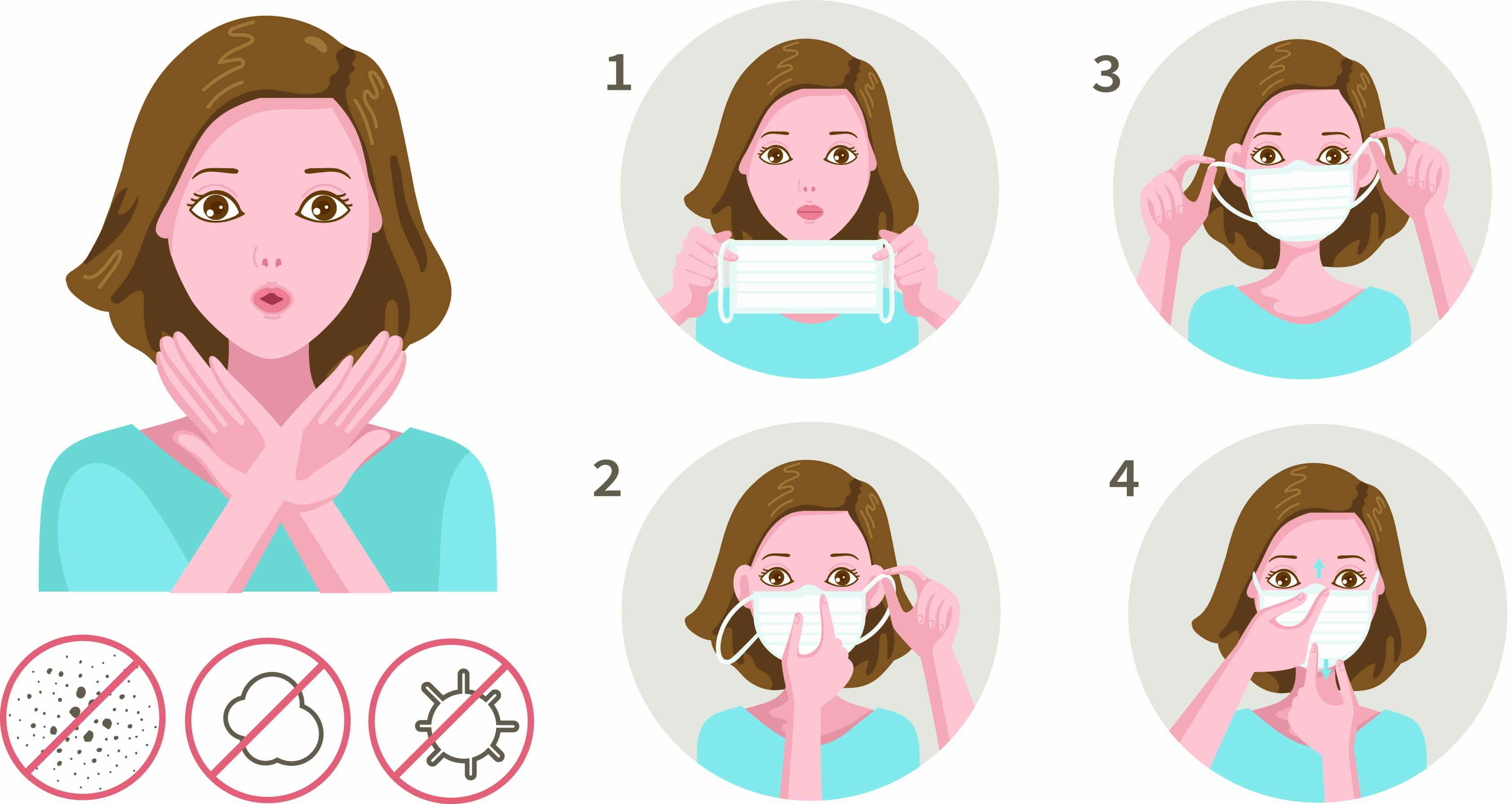 Para la prevención de la enfermedad por coronavirus, es importante saber cómo ponerse correctamente el barbijo