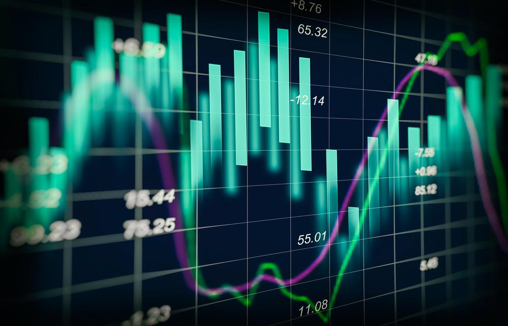 استمرار ارتفاع مؤشرات الأسهم والذهب مع تراجع العوائد ومؤشر الدولار وبوتن لا يستبعد 100$ للنفط