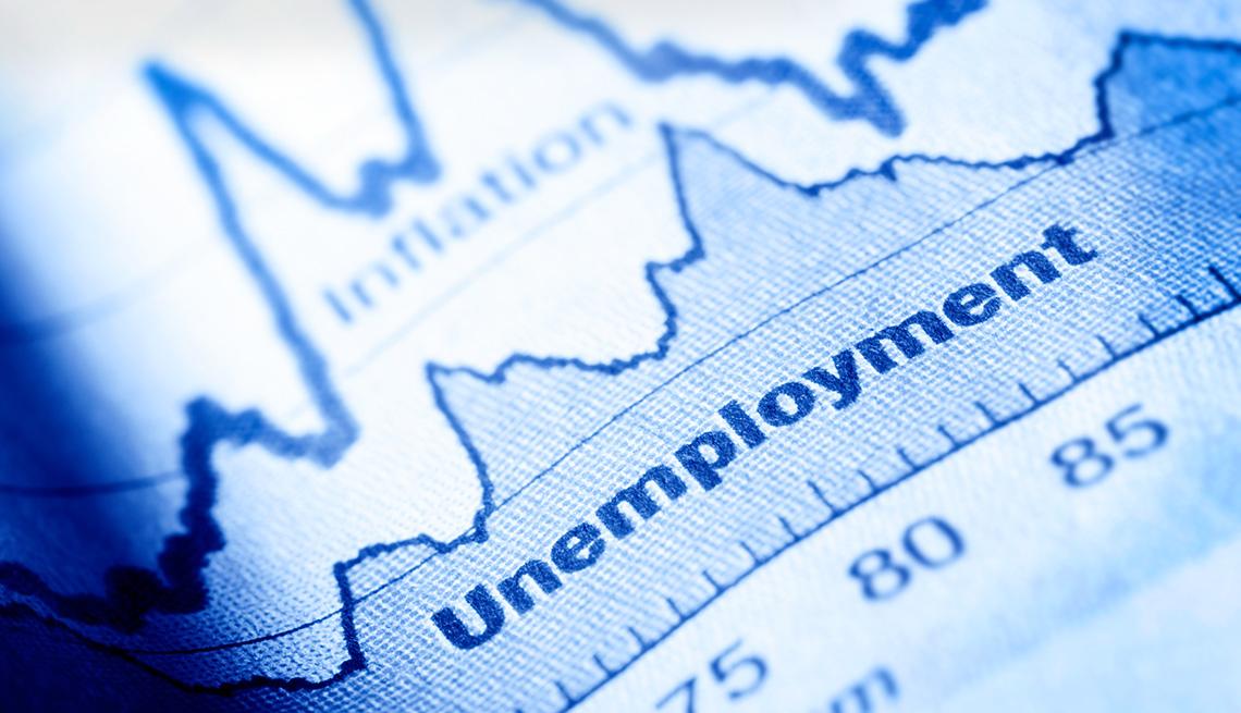 مليون وظيفة امريكية جديدة قد تستمر برفع حالة التفاؤل