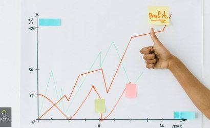في 6 مراحل سهلة تعلم كيفية ادارة الصفقات واختيار عدد العقود في التداول