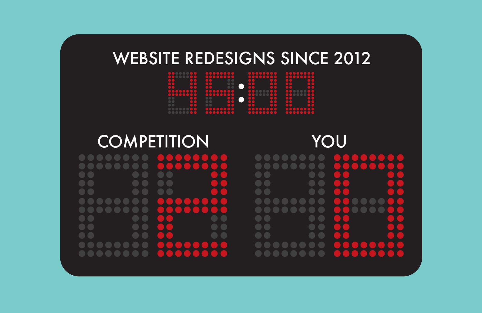 website redesigns keeping up with the competition