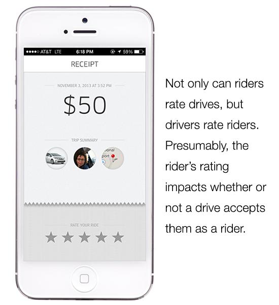 Uber_MicrofeedbackExample