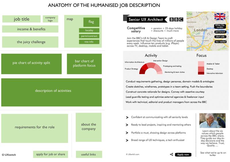 HJD-anatomy-5-small