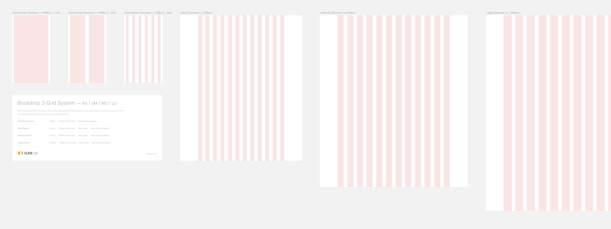 Download Bootstrap 3 grid template for Sketch—free - InVision Blog