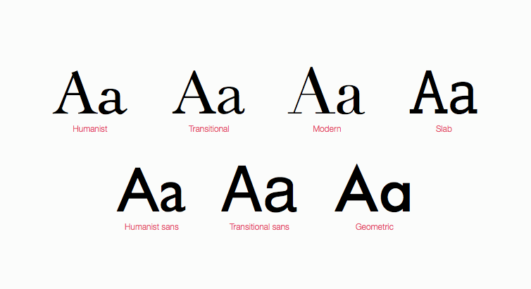 How To Describe Typefaces Inside Design Blog