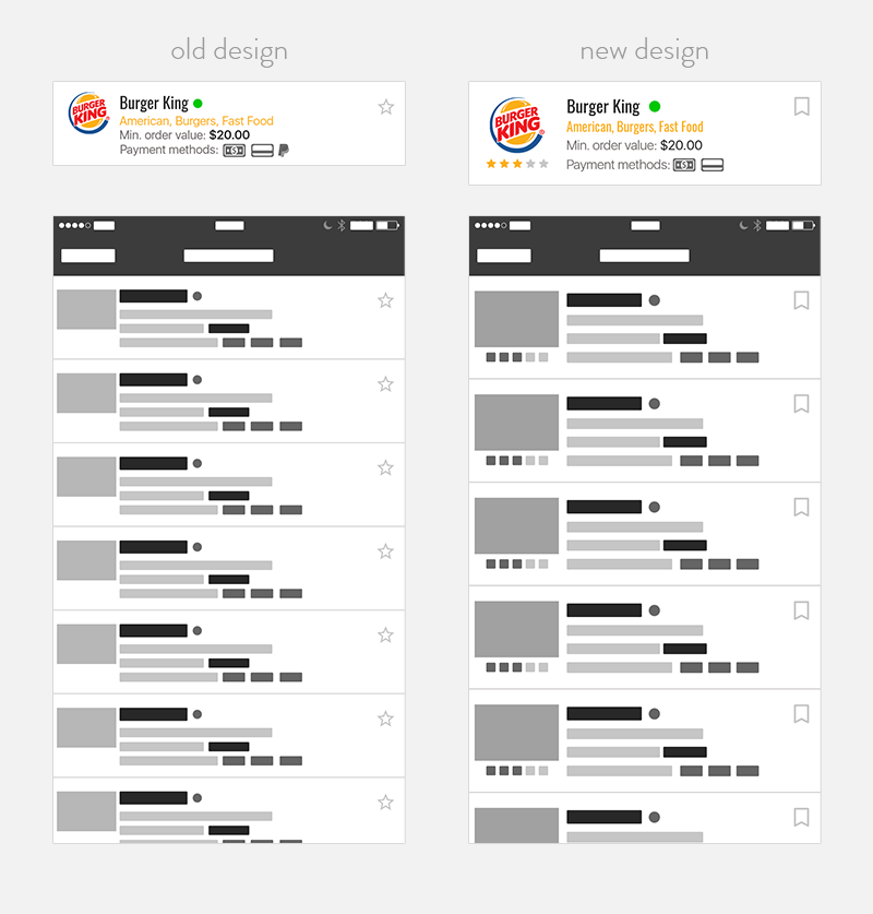 These 5 major UI mistakes will kill your app | Inside Design Blog
