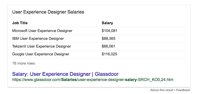 4 Salary Negotiation Mistakes You Ve Probably Made Inside Design Blog