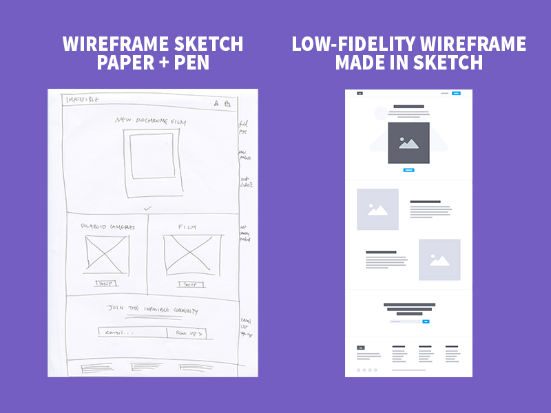 Website & App Wireframe Examples For Creating A Solid UX Design
