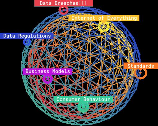 Data trust gap