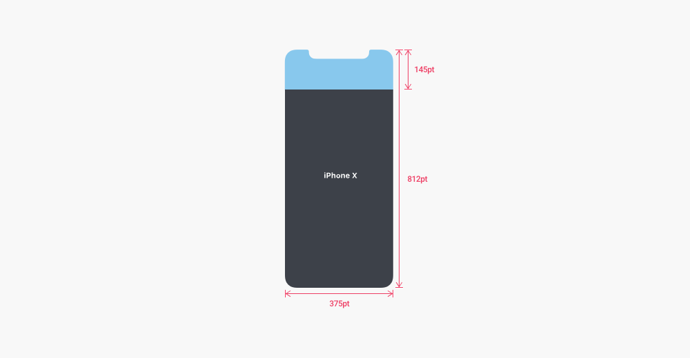 Design for iPhone X