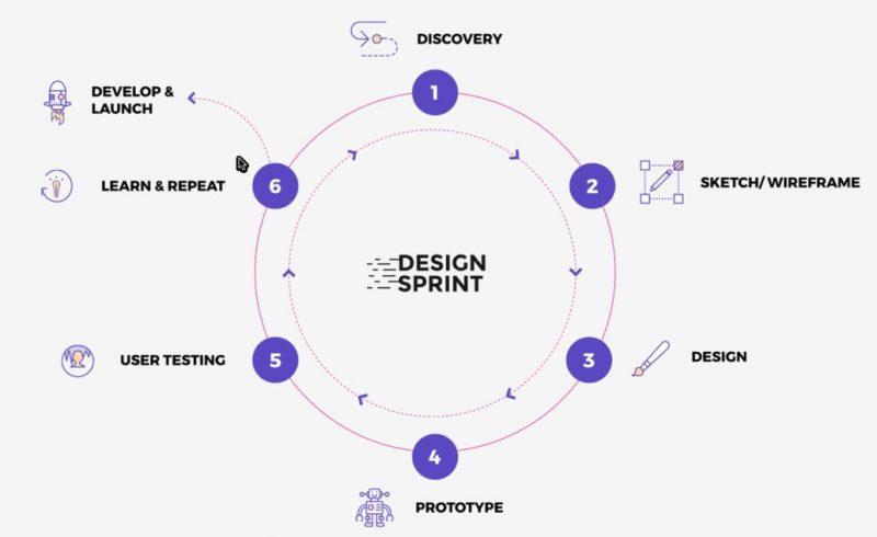 Adam Perlis design