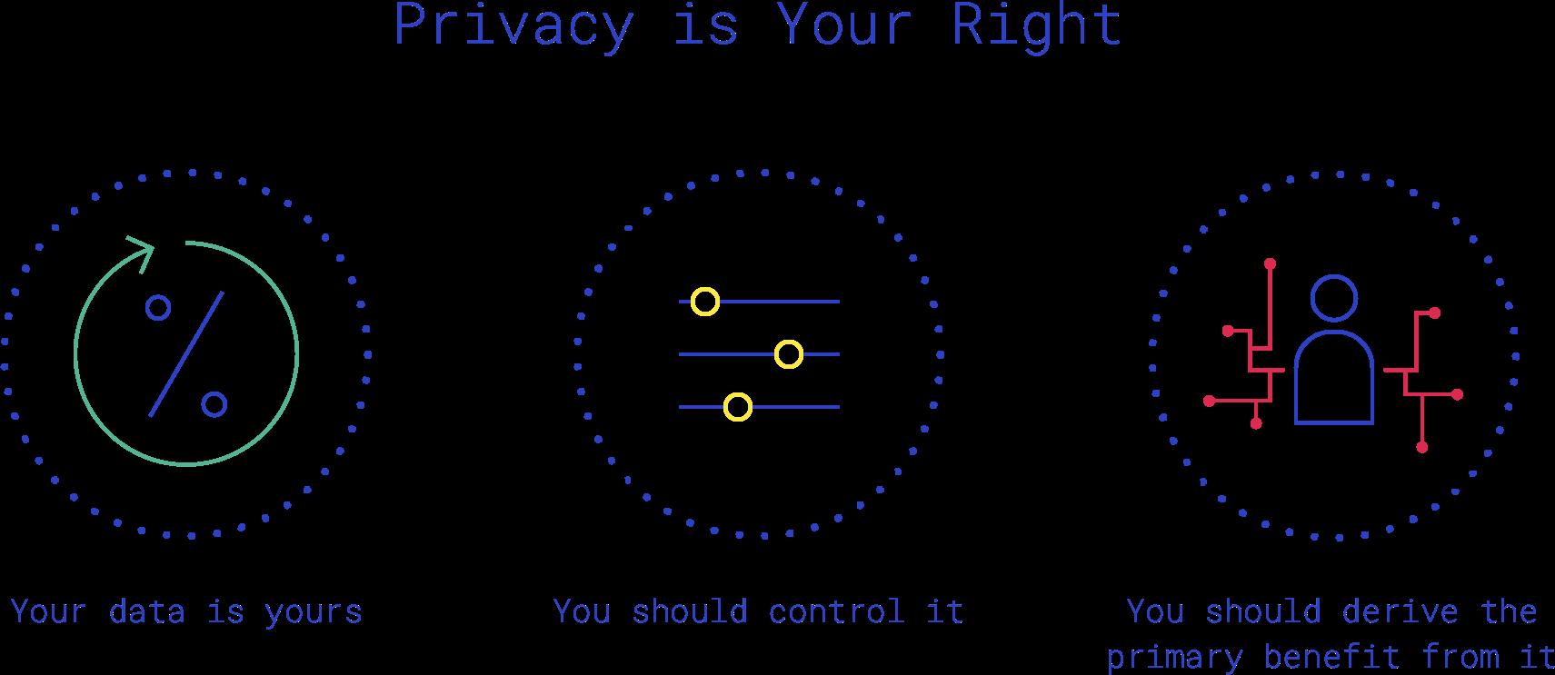 Privacy isn't dead