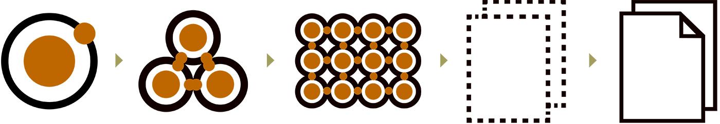 Atomic design symbols