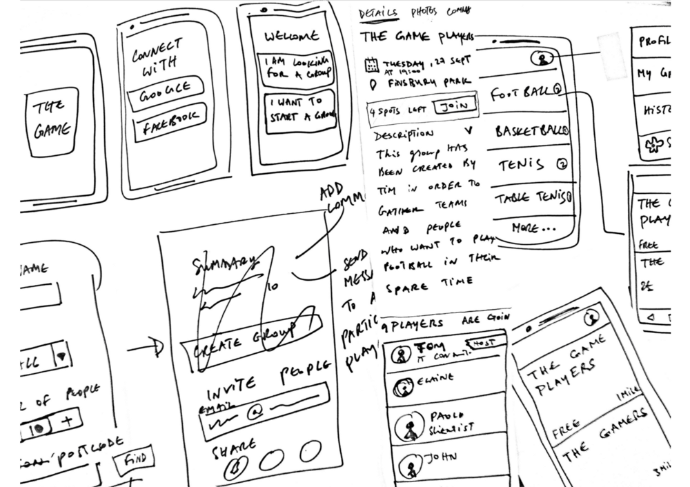 Rapid Prototyping wireframe