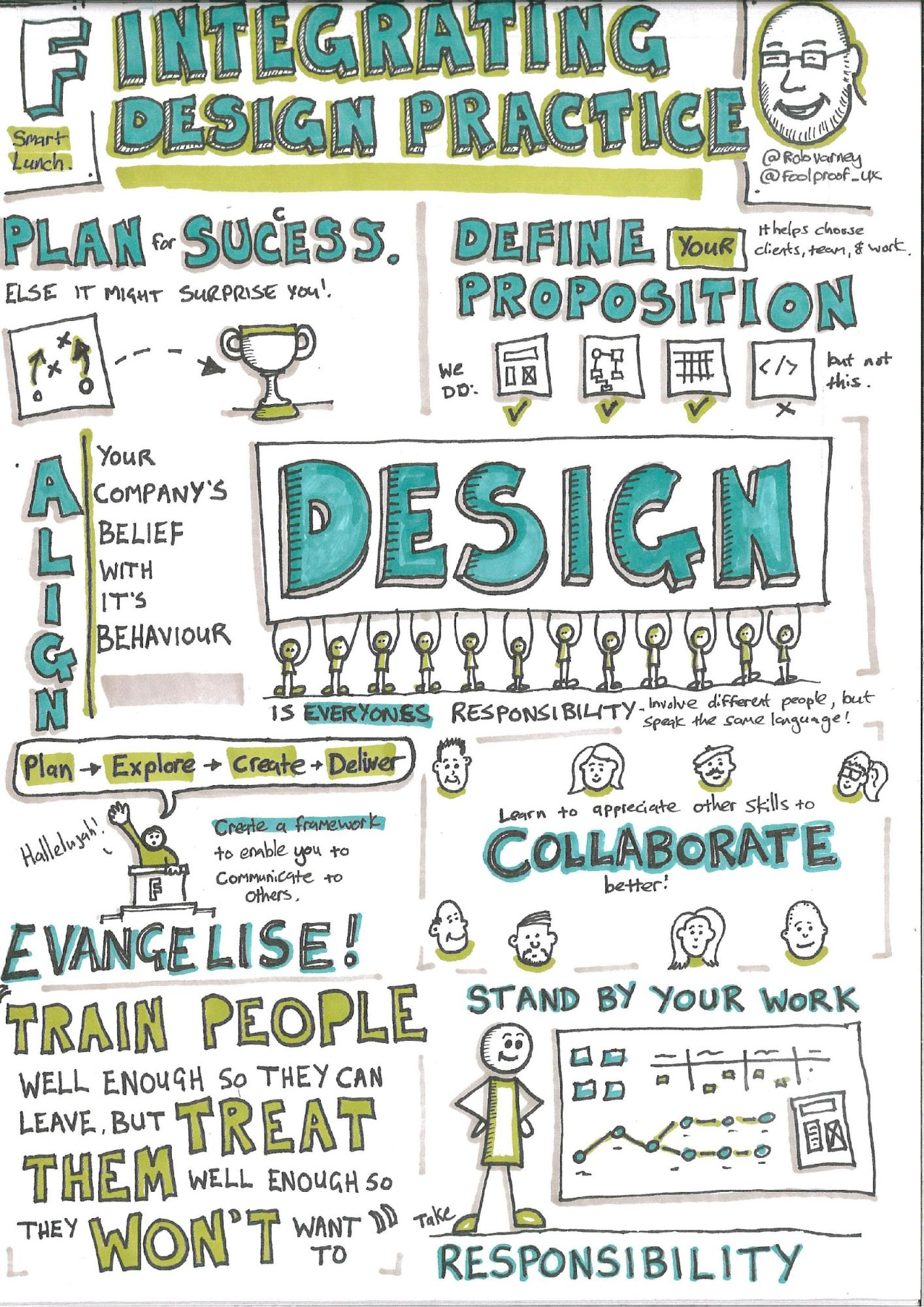7 reasons for sketching in UX design