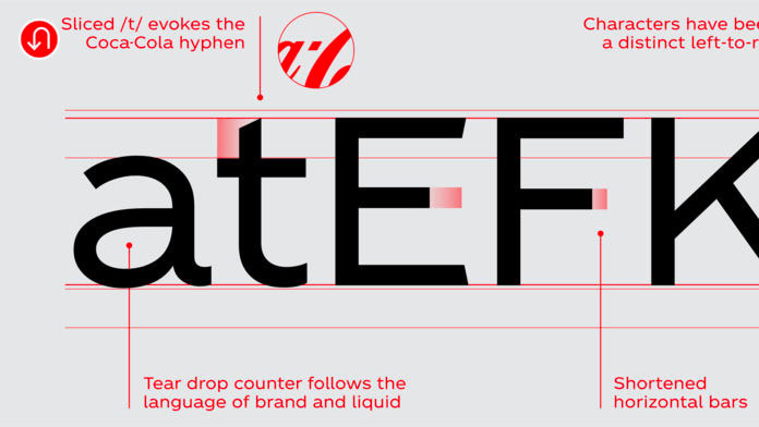 coca-cola font examples