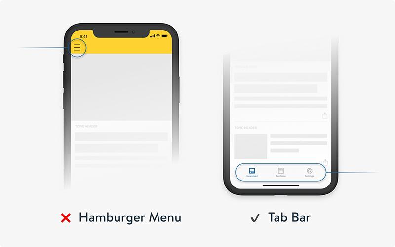 UX research mobile app