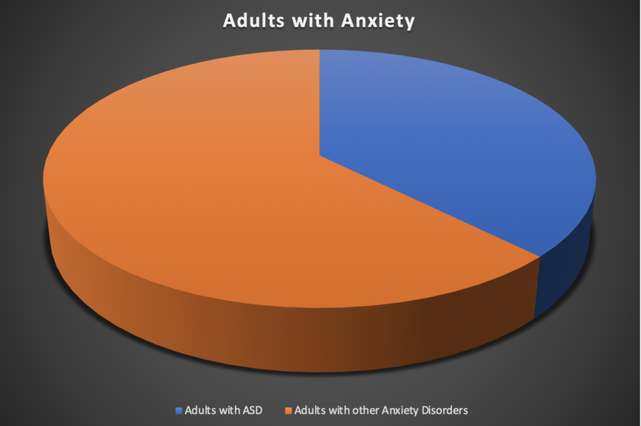 Anxiety and Social Anxiety Image